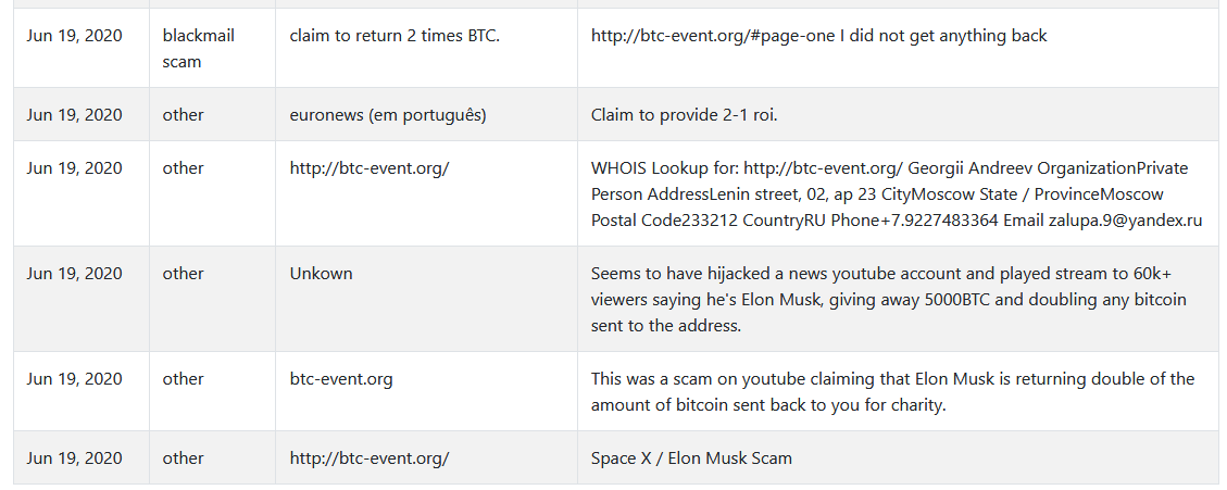 musk-scams.png