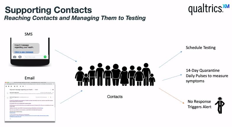 qualtrics-contact-tracing-2.png