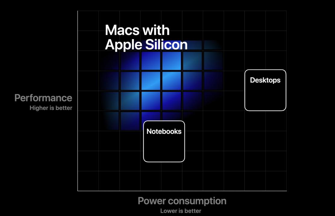 mac-performance.png