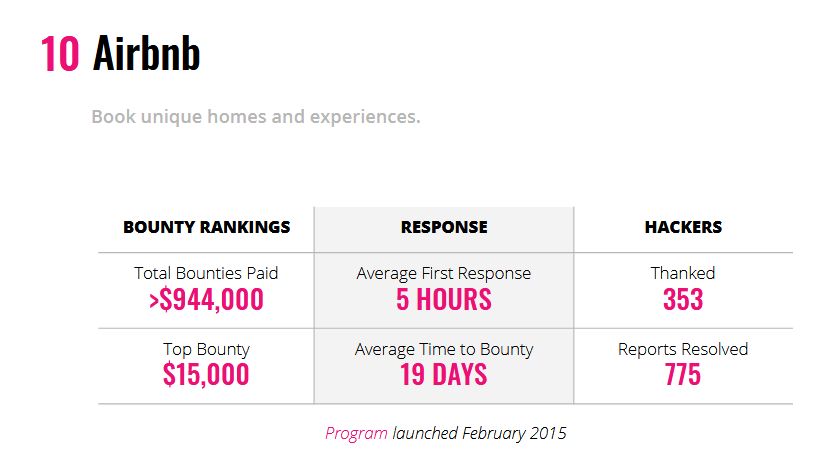 h1-10-airbnb.png