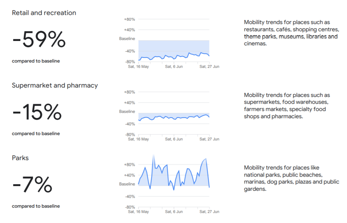 google-mobility-report.png