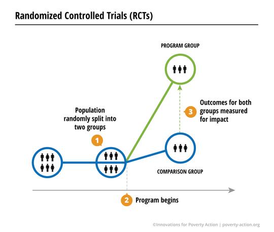 graphic-rct-diagram-1-hires-wtitle.png