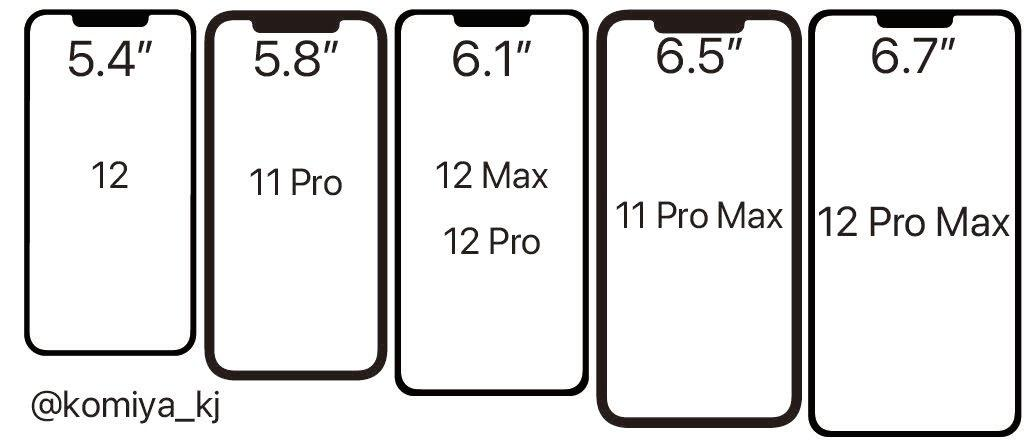 iphone2020sizes.png