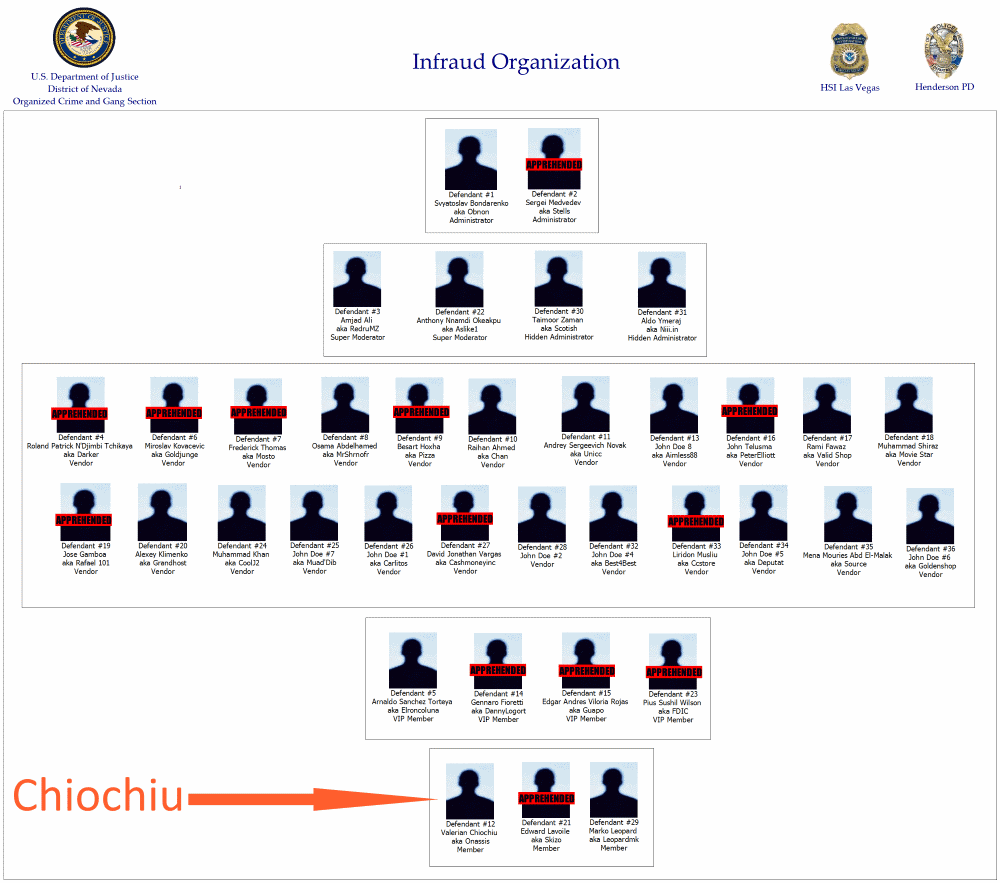 infraud-organization-v11.png