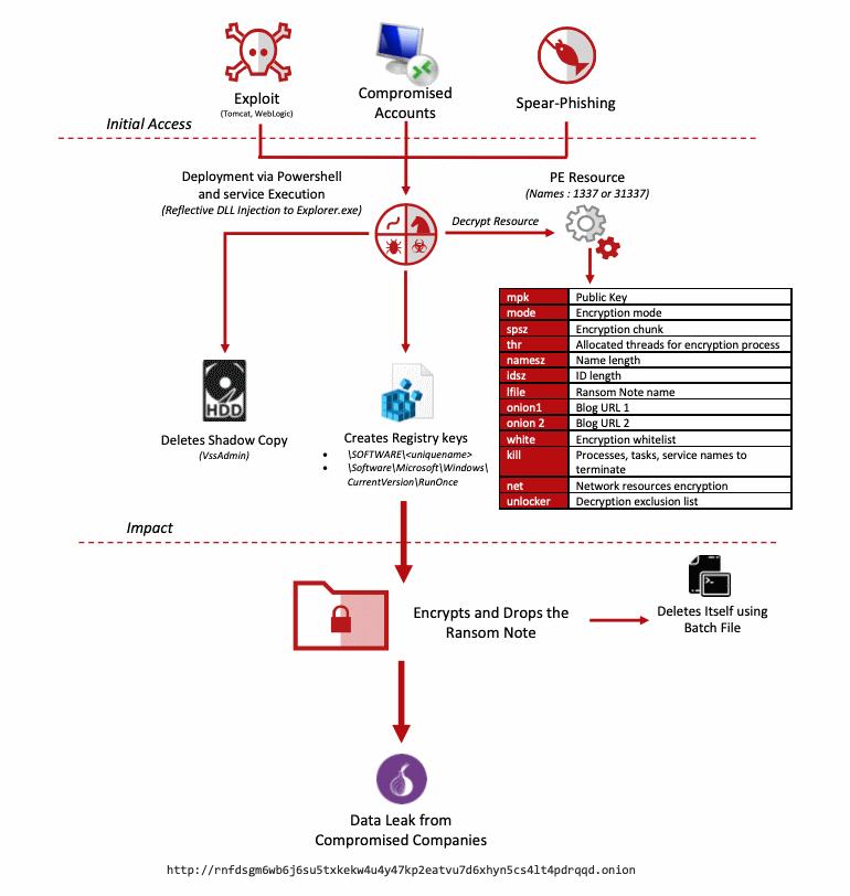 netwalker-distribution.png