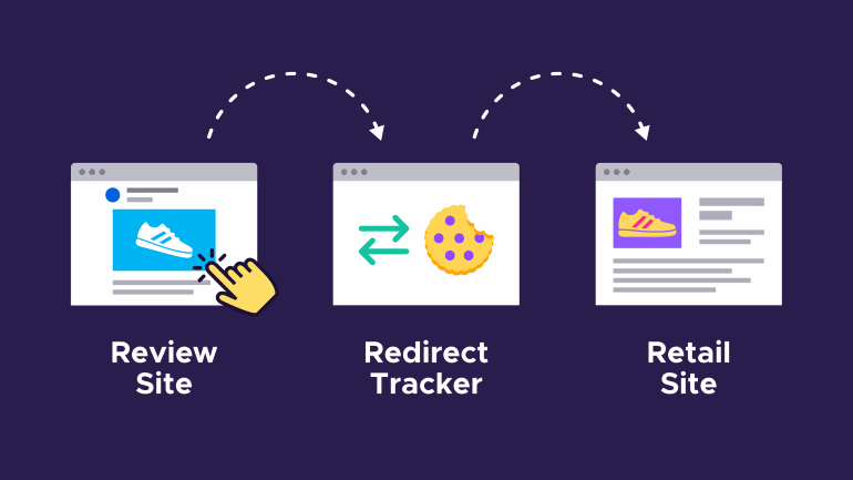 redirect-tracking.png