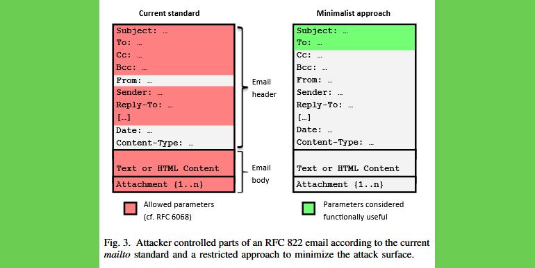mailto-parameters.png