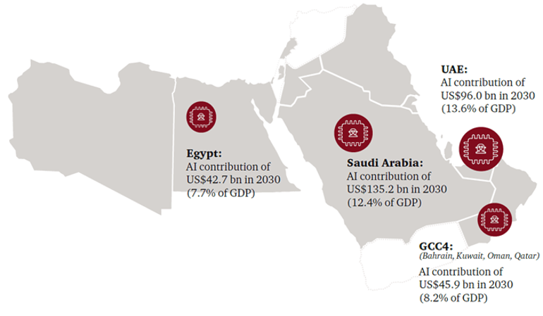 econ-potential-ai-me-regions-1.png