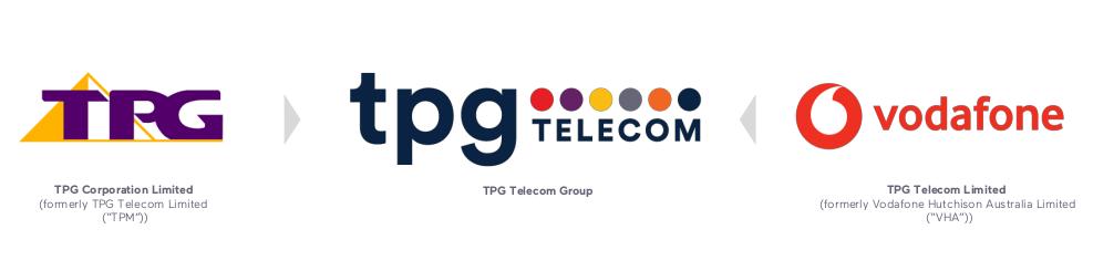 tpg-telecom-vodafone.png