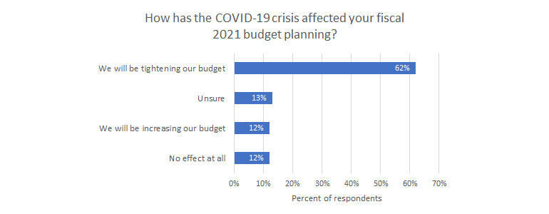 it-budgets-tr-covid-planning.jpg