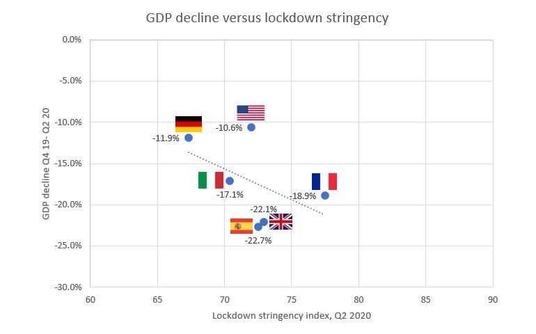 it-budgets-lockdown-v-gdp-decline.jpg