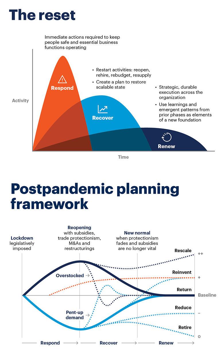 it-budgets-gartner-pandemic-planning-framework.jpg