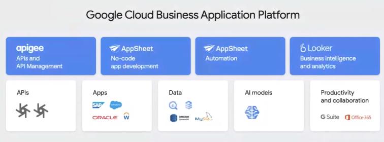 google-cloud-business-app-platform.png