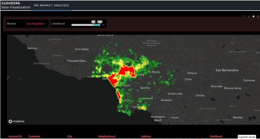 cdp-data-visualization-1.png