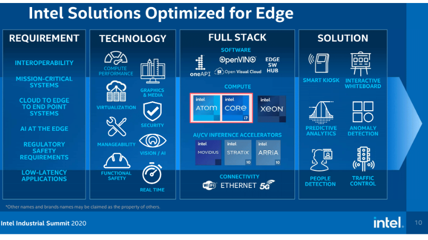 intel-iot-edge-stack.png
