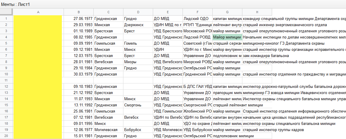 belarus-leak.png