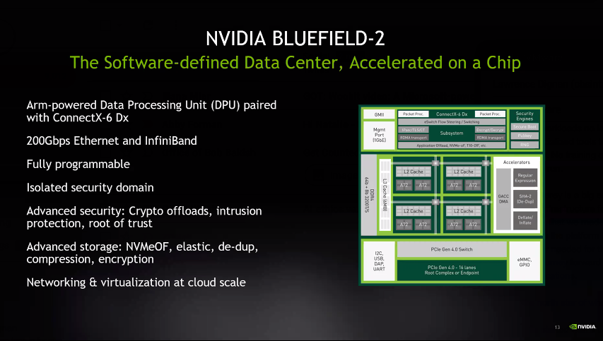 nvidia-bluefield.png