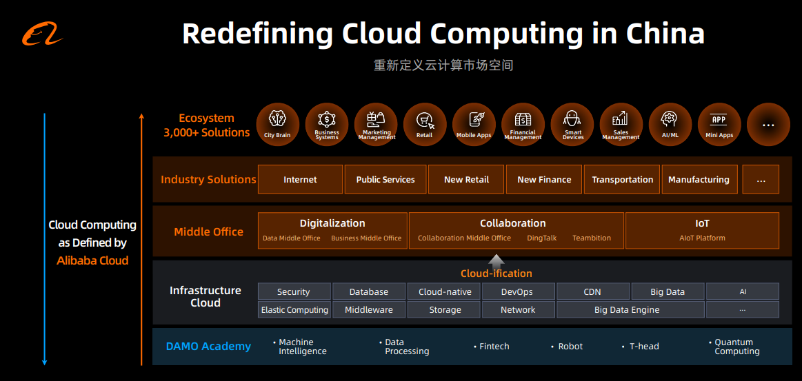 alibaba-cloud-stack.png