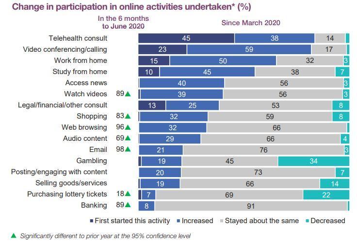 acma-2020-consumer-survey.jpg