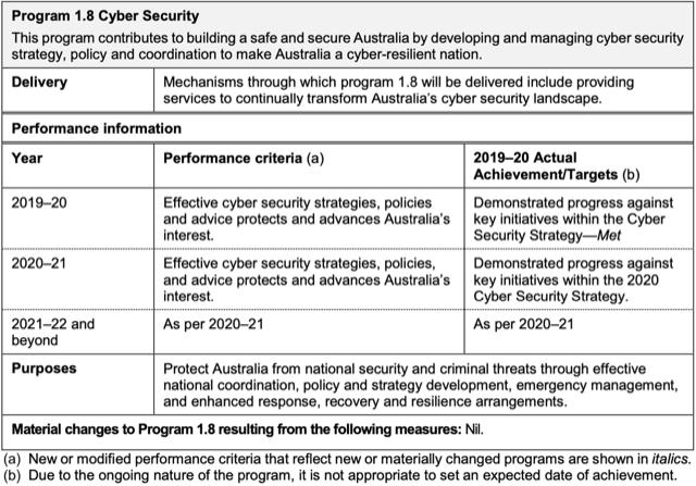 home-affairs-cyber-targets.png