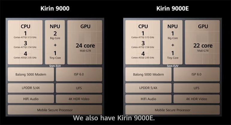 mate-40-series-kirin-9000.jpg