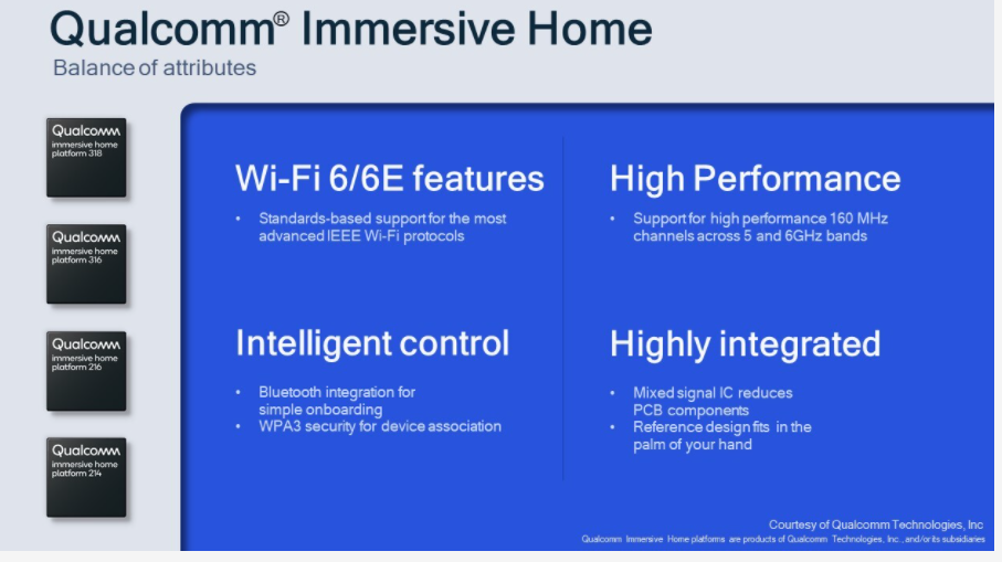 qualcomm-immersive-home.png