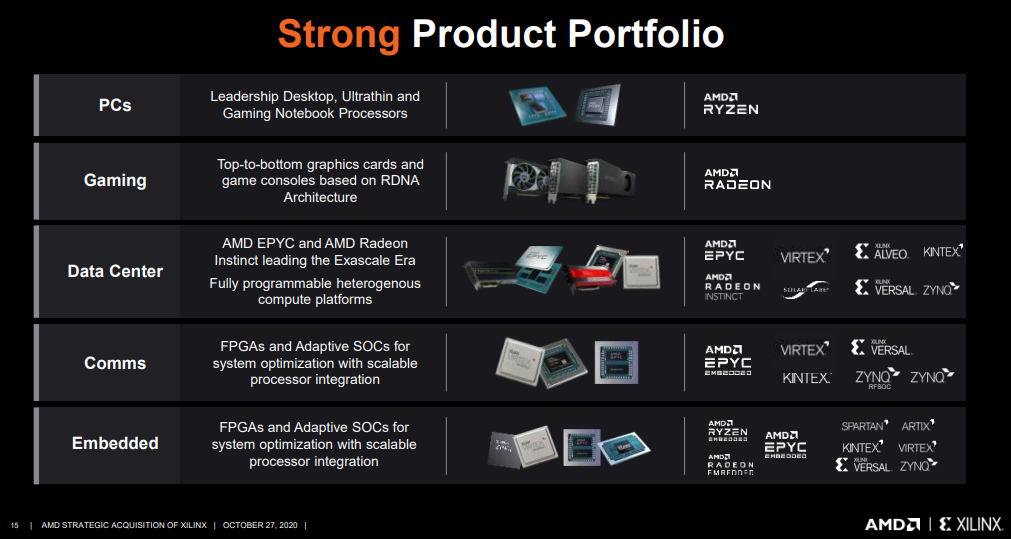 amd-xilinx-portfolio.png