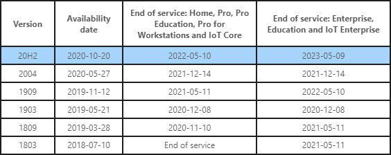 win10-end-of-service-by-version-nov-2020.jpg