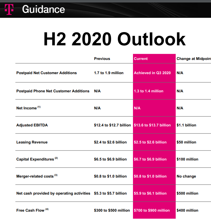 t-mobile-2020-outlook-q3.png