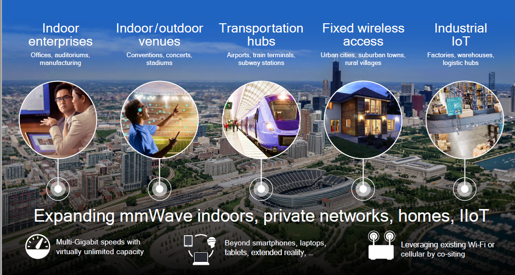 qualcomm-5gmmwave-uses.png