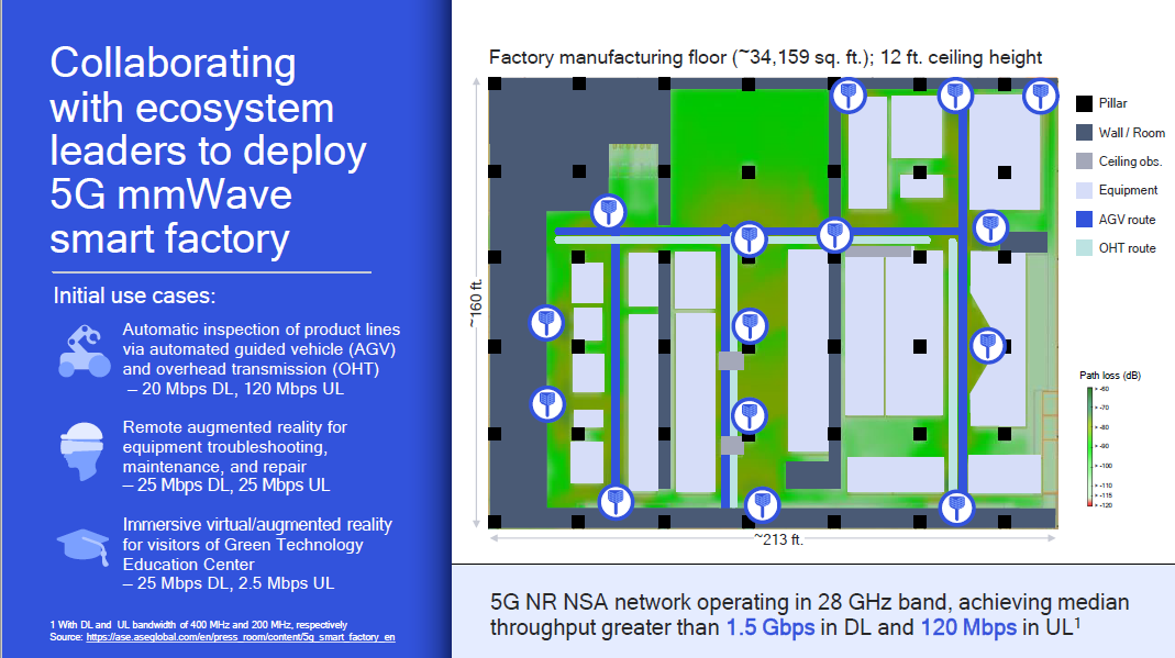 5g-factory.png