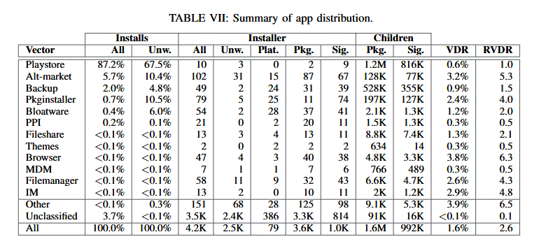 play-store-research-results.png