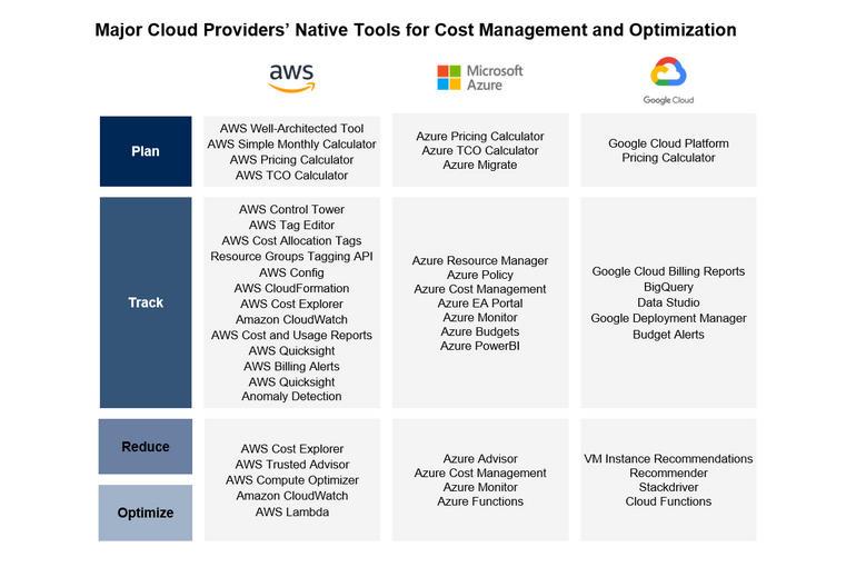 multicloud-native-cost-tools.jpg