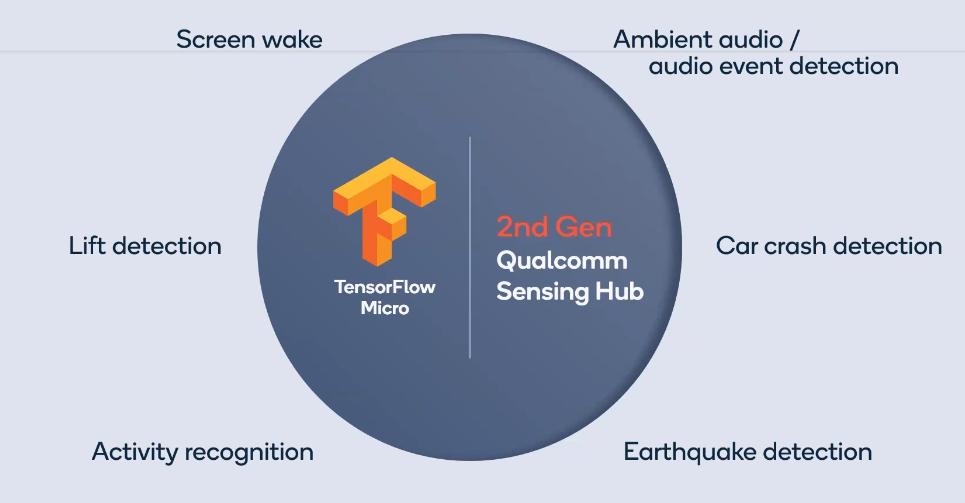 qualcomm-sensing-hub.png