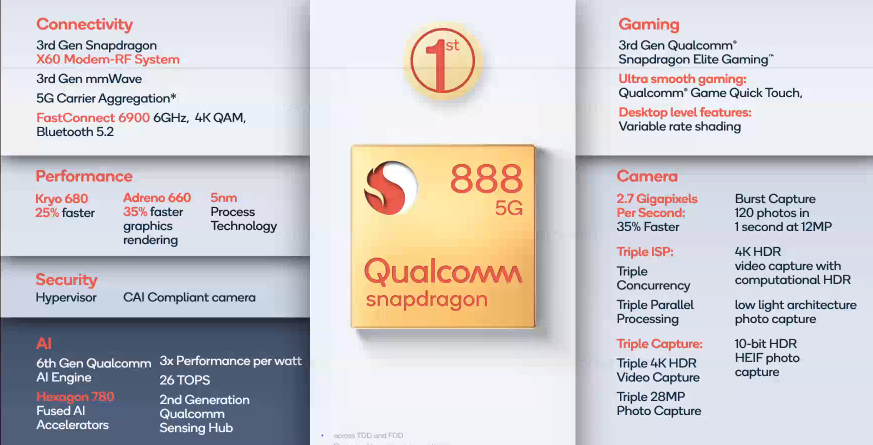 snapdragon-888-overview.png