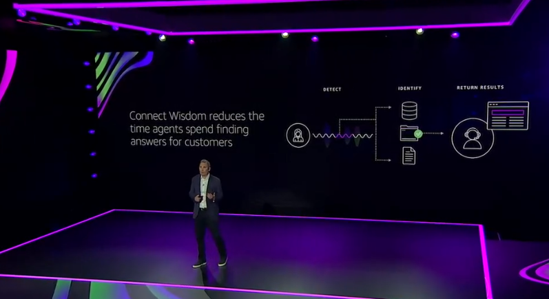 aws-connect-wisdom.png