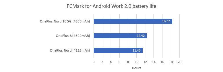 oneplus-nord-10-5g-battery.jpg