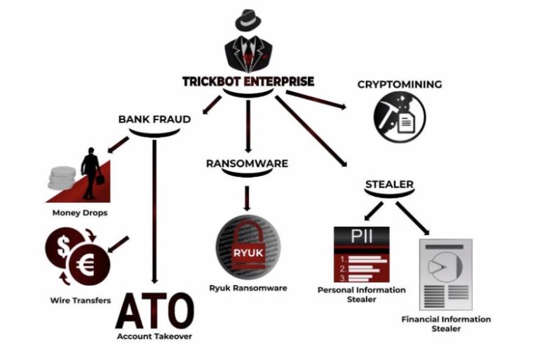 trickbot-enterprise.png