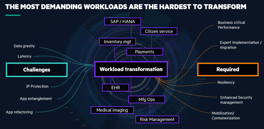 hpe-workloads.png