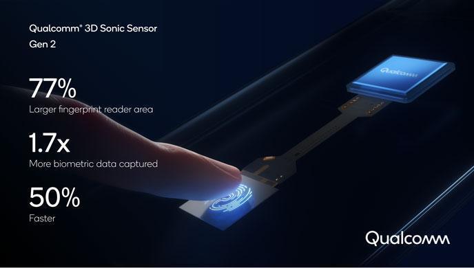 Qualcomm 3D Sonic Sensor Gen 2.jpg