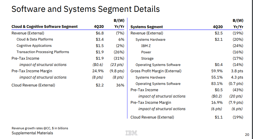 ibm-q4-by-segment.png