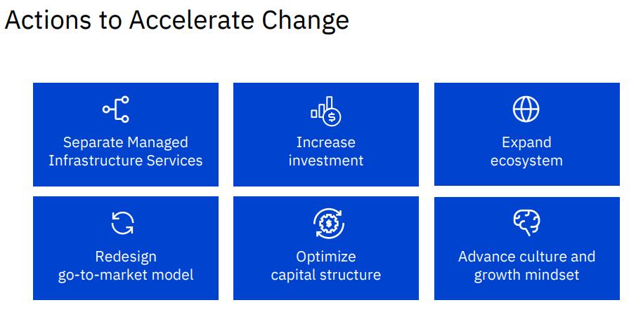 ibm-q4-2020-plan.png