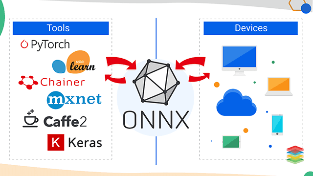 xenonstack-onnx-overview-advantages.png