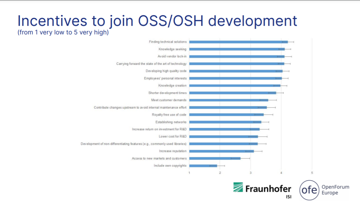 incentives-to-join-oss.png