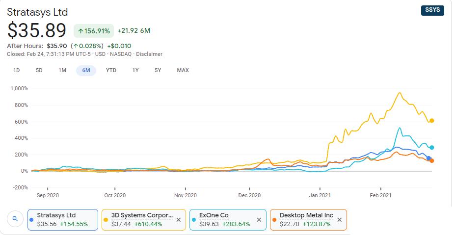 stratasys-stock-price.png