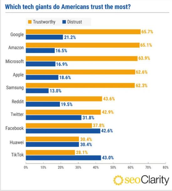 seo-clarity-google-trust.png