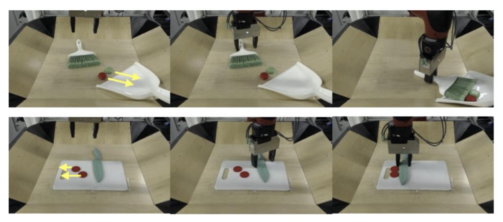xie-et-al-2019-demonstrations-for-robot-tasks.png