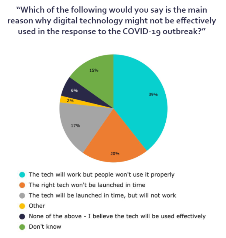 cdei-reasons-digital-tech-wont-work.png