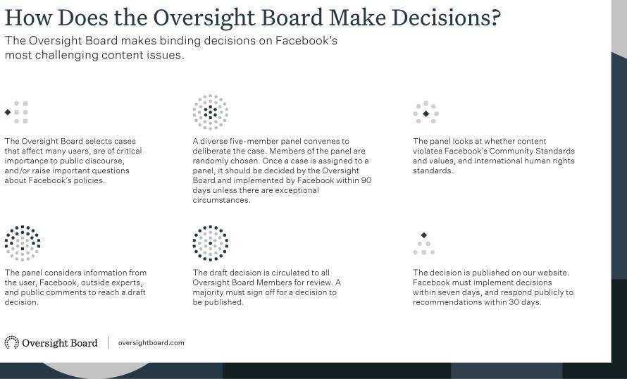 oversightboard-appeal-graphic-newsroom-final.jpg