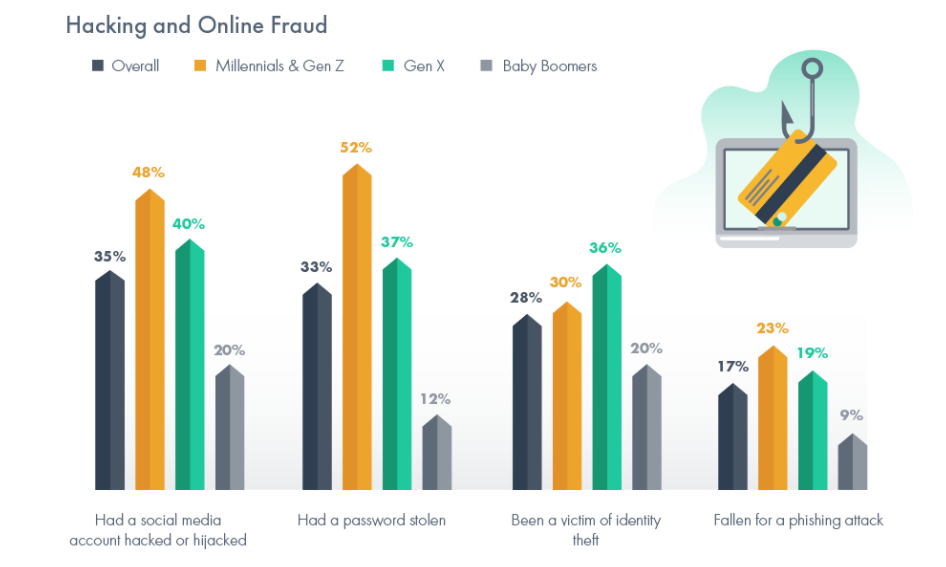 couponfollow-hacking-and-online-fraud-ei